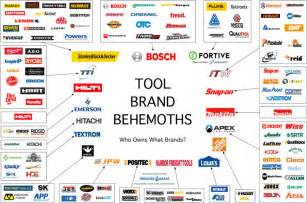Who Owns Company Guide To What Tool Companies Own What Brands Coolguides