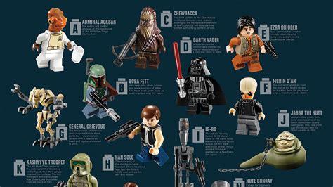'Star Wars' Saga Gets Lego Retelling on Disney XD ... Lego Ninjago New Episodes 2015