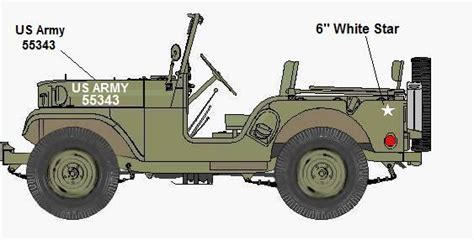 ww2 jeep side view view size image