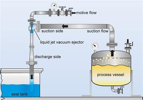 5 way switch electrical wiring diagram wiring diagram