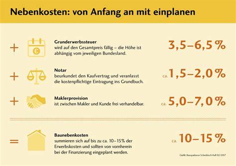 Nebenkosten Eigenheim by Nebenkosten Im Griff Ohne 220 Berraschungen Ins Eigenheim