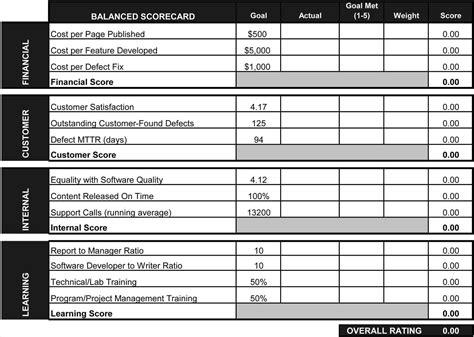 department scorecard template fancy balanced scorecard template excel picture collection