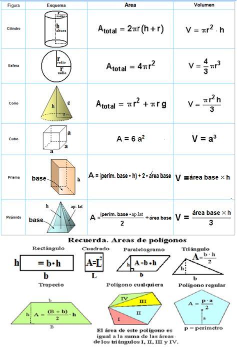 figuras geometricas area y volumen figuras geometricas y sus formulas de area perimetro y