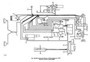 3010 deere tractor wiring diagram 3010 get free image about wiring diagram