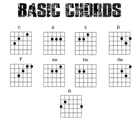 cara bermain gitar bagi pemula dan kuncinya kunci gitar dasar