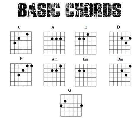 cara bermain gitar lagu dangdut kunci gitar dasar