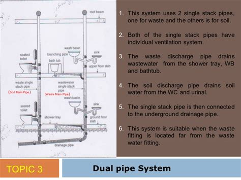 One Pipe System In Plumbing by Topik 3 Sanitary Pipework