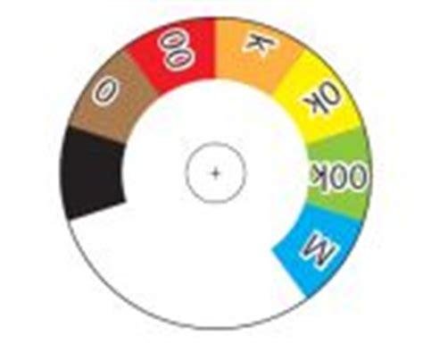 resistor calculator wheel fold your own resistor value colour wheel