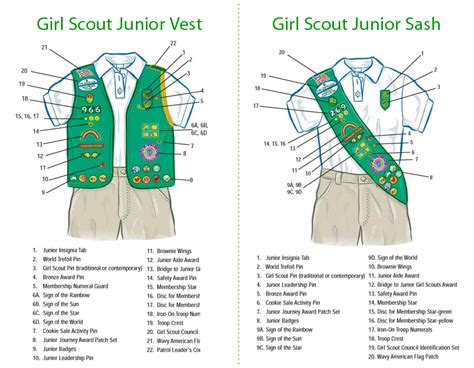 junior sash and vest girl scout junior vest badge placement troop 10