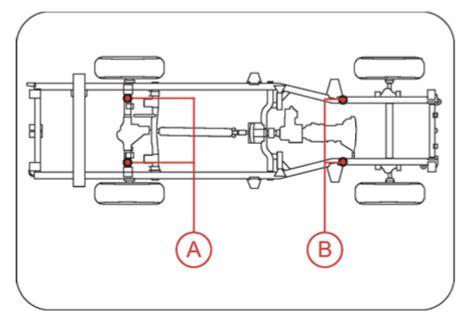 mahindra bolero repair manual wiring diagrams repair