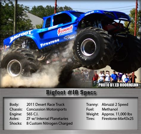 bigfoot 9 monster truck bigfoot 18 monster trucks pinterest bigfoot monster