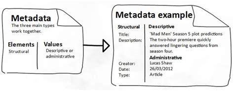 xml metadata tutorial 12 best data quality images on pinterest data quality