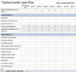 12 month flow template flow template doliquid