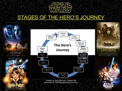 journey to star wars star wars 1977 the hero s journey