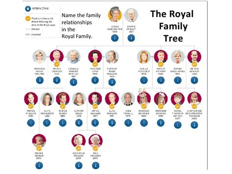 printable quiz about the royal family 17 free family day worksheets