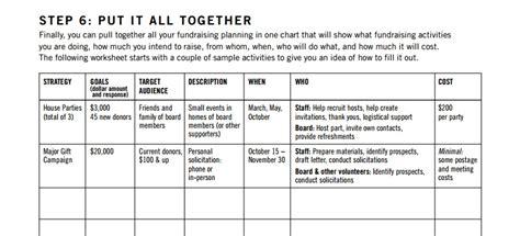 fundraising strategic plan template fundraising strategic plan template iranport pw