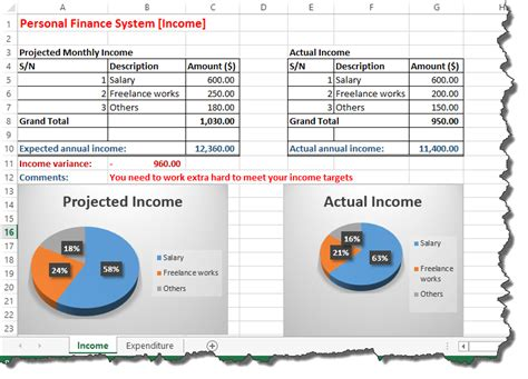 tutorial excel finance how to create budget in excel spreadsheet with template