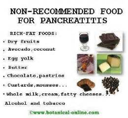 non recommended food for pancreatitis
