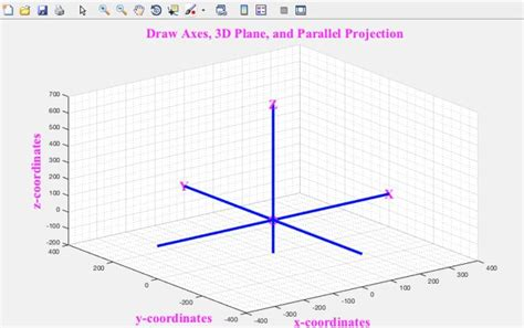 Drawing Xyz Plane by Create A Draw Axis Option Using Matlab It Allows