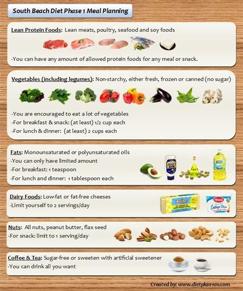 atkins induction phase term atkins diet phase 1 for how facamup