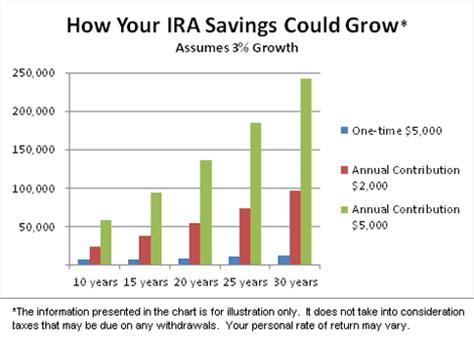 how to use ira to buy a house can you use a roth ira to buy a house 28 images can you use a roth ira to buy a
