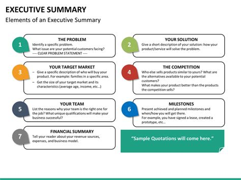 Executive Summary Powerpoint Template Sketchbubble Project Overview Template Powerpoint