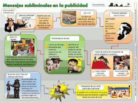 mensajes subliminales tipos todo sobre la publicidad subliminal 191 mito o realidad
