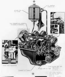 v 8 engine diagram get free image about wiring diagram