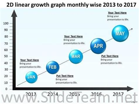 2d linear growth graph month timeline ppt slides
