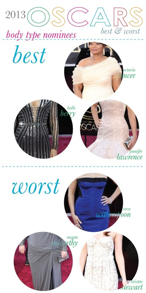 Does Best Worst Bodies by Best Worst Dresses For Types At The 2013