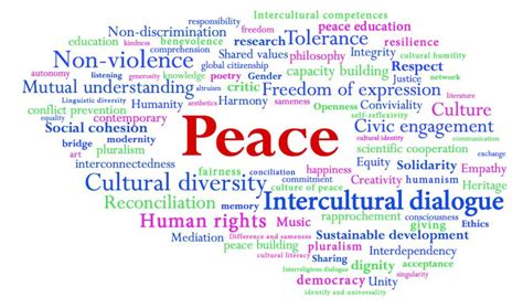 Essay On World Peace And Nonviolence by Culture Of Peace And Non Violence