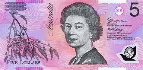 currency aud australian dollar