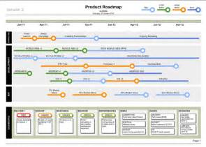 Free Project Roadmap Template by Product Roadmap Template Visio