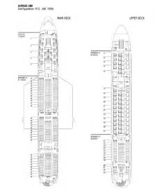 airbus a320 floor plan boeing 747 fuel tank the fuel tank arrangement on a