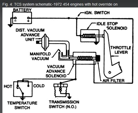 70 camaro tcs switch wiring harness diagram wiring
