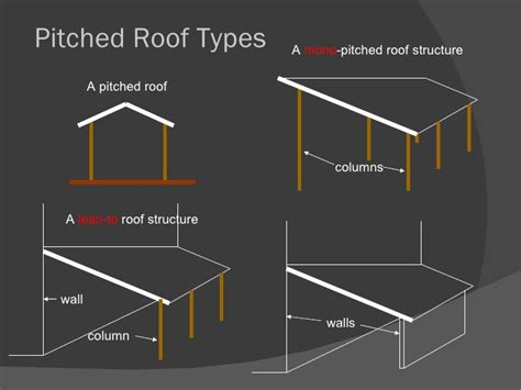 roof types single and double pitched roofs ekobustas roof