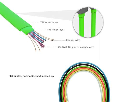 usb charger wire color code wiring diagram