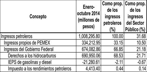 tabla de impuestos del irs upcoming 2015 2016 tabla de impuestos del irs upcoming 2015 2016 tabla de