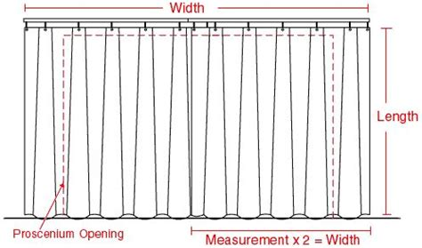 proscenium curtain proscenium curtain diagram draperies window treatments