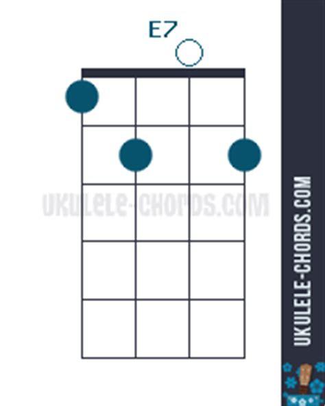 E7 Ukulele Easy Chords For Beginners