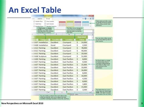tutorial excel pivot tables 2010 pivot table excel 2010 tutorial how to create a ms excel
