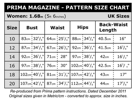 pattern making measurement chart sew incidentally prima magazine how to order their