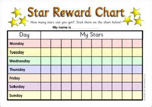 chart of the day the 7 day reward charts sb3144 sparklebox