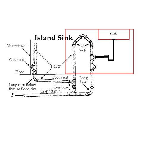 Island Plumbing Vent by Kitchen Remodel
