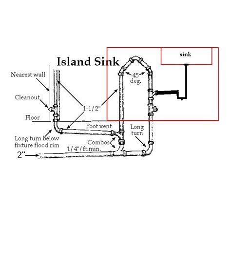 Island Plumbing Vent by Kitchen Island Plumbing Vent 28 Images Kitchen Sink Vent Diagram Kitchen Wiring Diagram Free