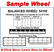 Best lottery book on lotto wheels and lottery wheel systems for pick