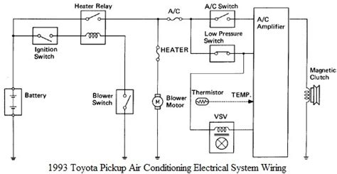 1993 toyota air conditioning electrical system wiring