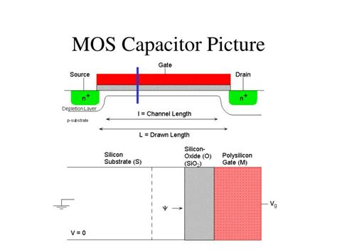 project on capacitor ppt flying capacitor ppt 28 images common mode voltage eliminated three level inverter using a