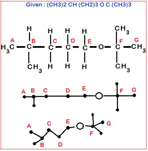 Line structure of (CH3)2CH(CH2)3OC(CH3)3 | Yeah Chemistry (ch3) 2s Lewis Structure