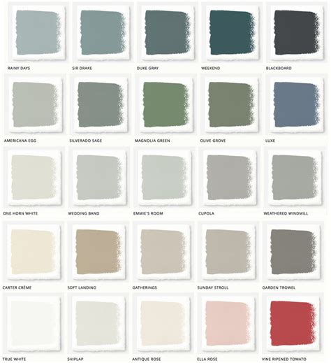 paint colors for fixer 25 b 228 sta furniture market id 233 erna p 229
